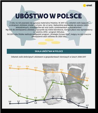 ubostwo-w-Polsce-2017-Pajacyk-FRIS